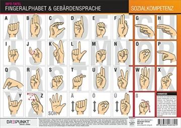 DGS: Fingeralphabet und Grundlagen der Gebärdensprache -