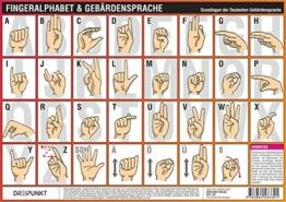 Fingeralphabet und Gebärdensprache: Grundlagen der Deutschen Gebärdensprache und das Deutsche Fingeralphabet - 1